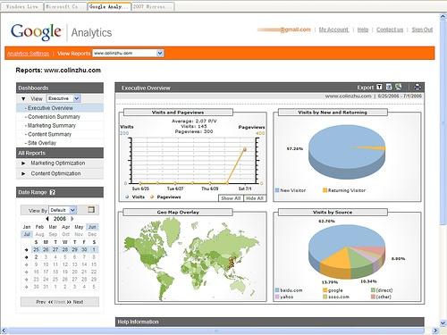 179564306 ada5926b98 google analytics Why Google analytics sucks?