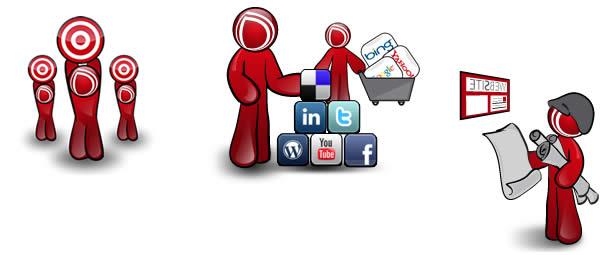 seo target social media website Services